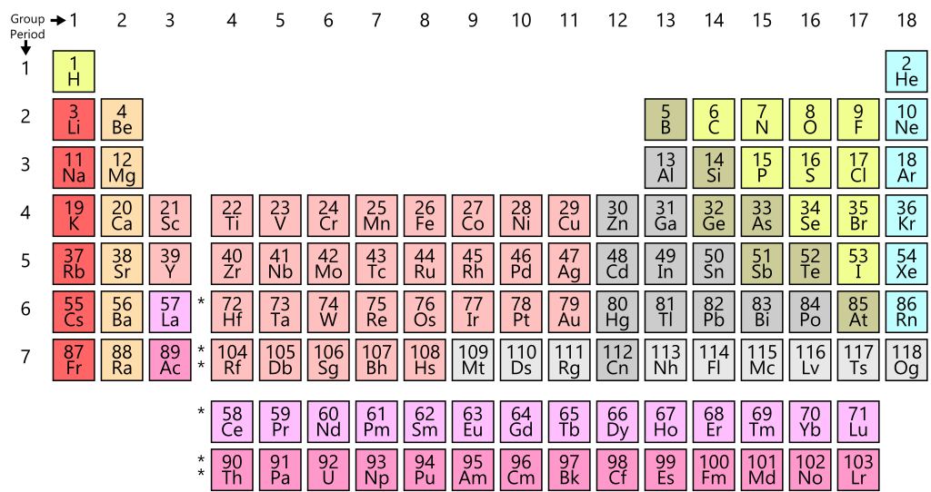1024px-Simple_Periodic_Table_Chart-en.svg[1].png